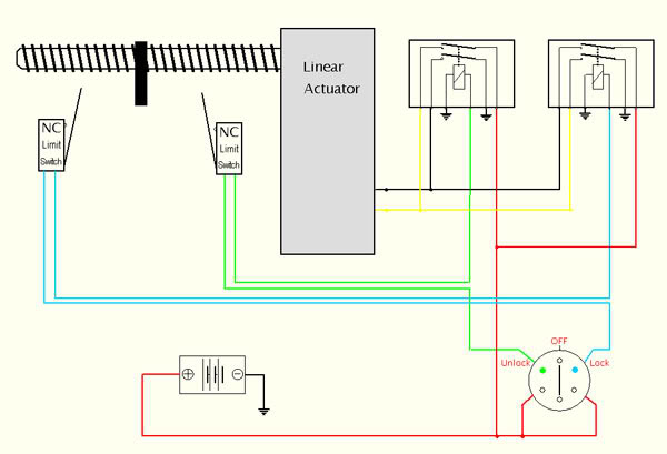 Electric door lock School Bus Conversion Resources – Linear Actuator Switch Wiring Diagram