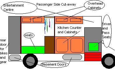 Busplan4