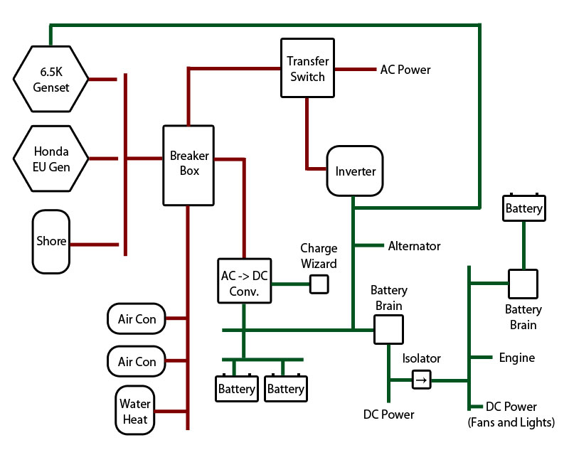 Adams Wiring Diagram