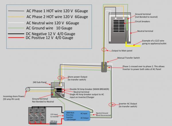 bus ac electrical diagram